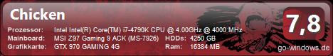 Chicken PC 2015