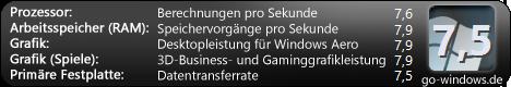 AMD geht doch